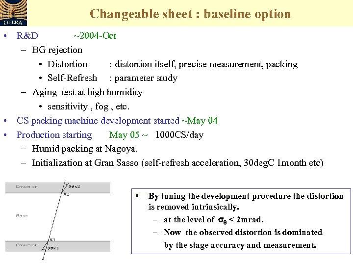 Changeable sheet : baseline option • R&D ~2004 -Oct – BG rejection • Distortion