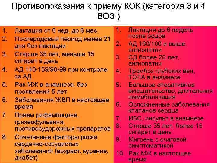 Противопоказания к приему КОК (категория 3 и 4 ВОЗ ) 1. 2. 3. 4.