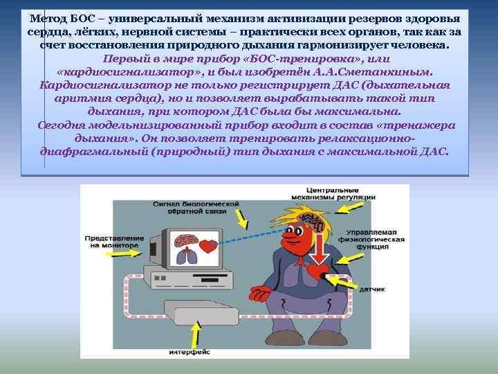 Метод БОС – универсальный механизм активизации резервов здоровья сердца, лёгких, нервной системы – практически