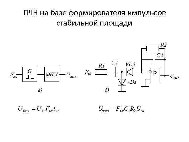 ПЧН на базе формирователя импульсов стабильной площади Uвых = Fвх. С 1 R 2