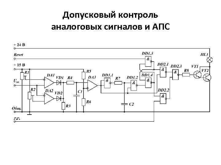 Допусковый контроль аналоговых сигналов и АПС