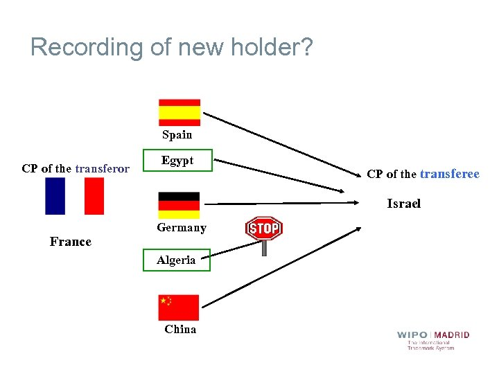 Recording of new holder? Spain CP of the transferor Egypt CP of the transferee