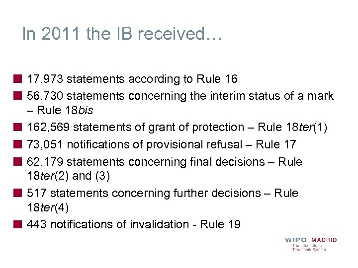 In 2011 the IB received… 17, 973 statements according to Rule 16 56, 730