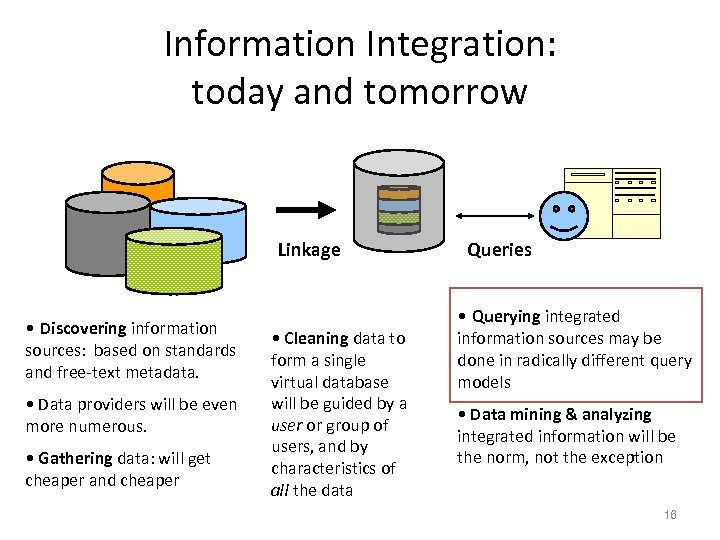 Information Integration: today and tomorrow Linkage • Discovering information sources: based on standards and