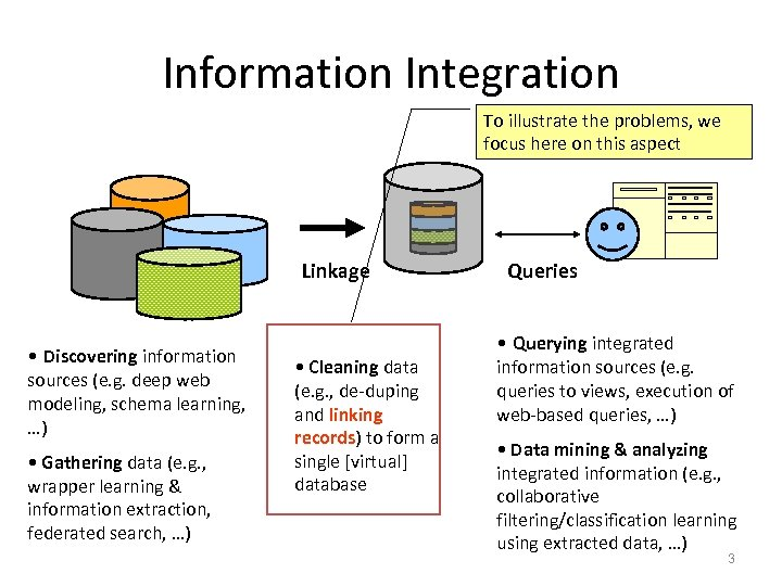 Information Integration To illustrate the problems, we focus here on this aspect Linkage •