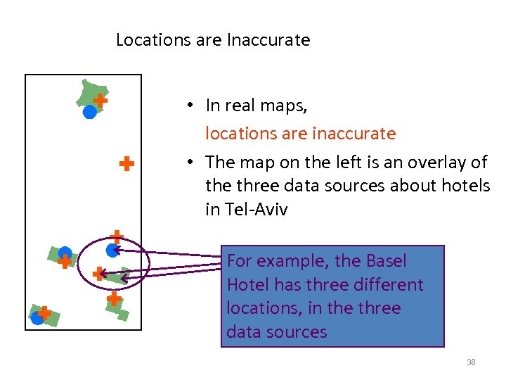 Locations are Inaccurate • In real maps, locations are inaccurate • The map on