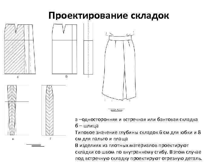 Проектирование складок а –односторонняя и встречная или бантовая складка б – шлица Типовое значение