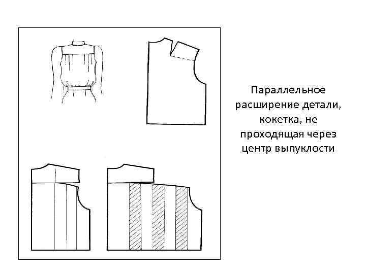 Параллельное расширение детали, кокетка, не проходящая через центр выпуклости