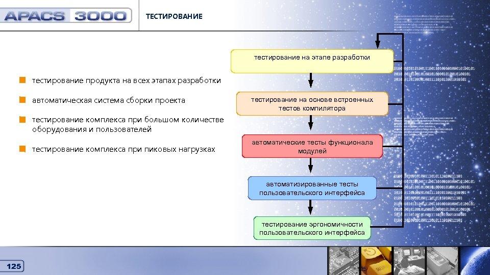 ТЕСТИРОВАНИЕ Тестирование тестирование на этапе разработки тестирование продукта на всех этапах разработки автоматическая система