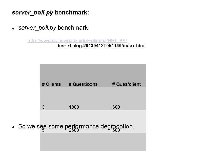 server_poll. py benchmark: server_poll. py benchmark http: //www. cs. newpaltz. edu/~pletcha/NET_PY/ test_dialog-20130412 T 081140/index.