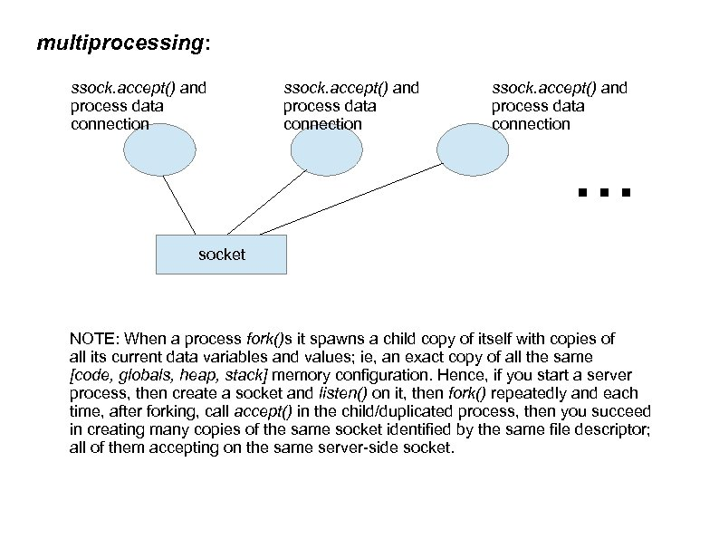 multiprocessing: ssock. accept() and process data connection . . . socket NOTE: When a