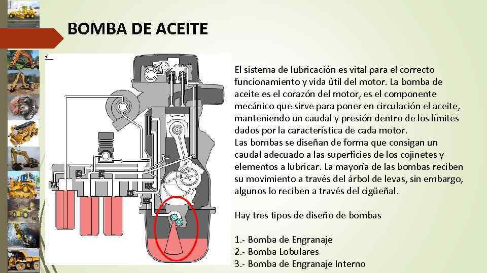 BOMBA DE ACEITE El sistema de lubricación es vital para el correcto funcionamiento y