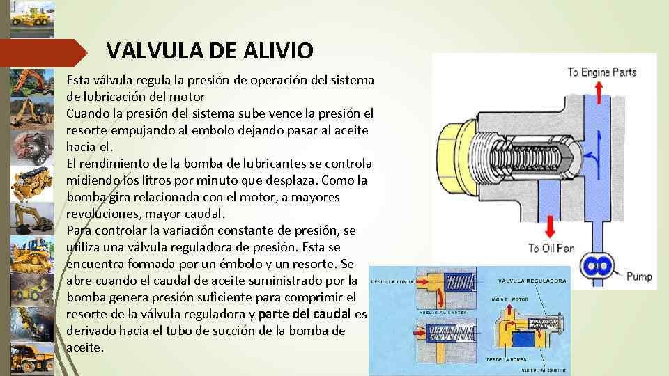 VALVULA DE ALIVIO Esta válvula regula la presión de operación del sistema de lubricación