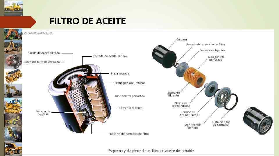 FILTRO DE ACEITE