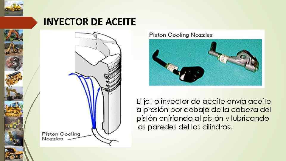 INYECTOR DE ACEITE El jet o inyector de aceite envía aceite a presión por