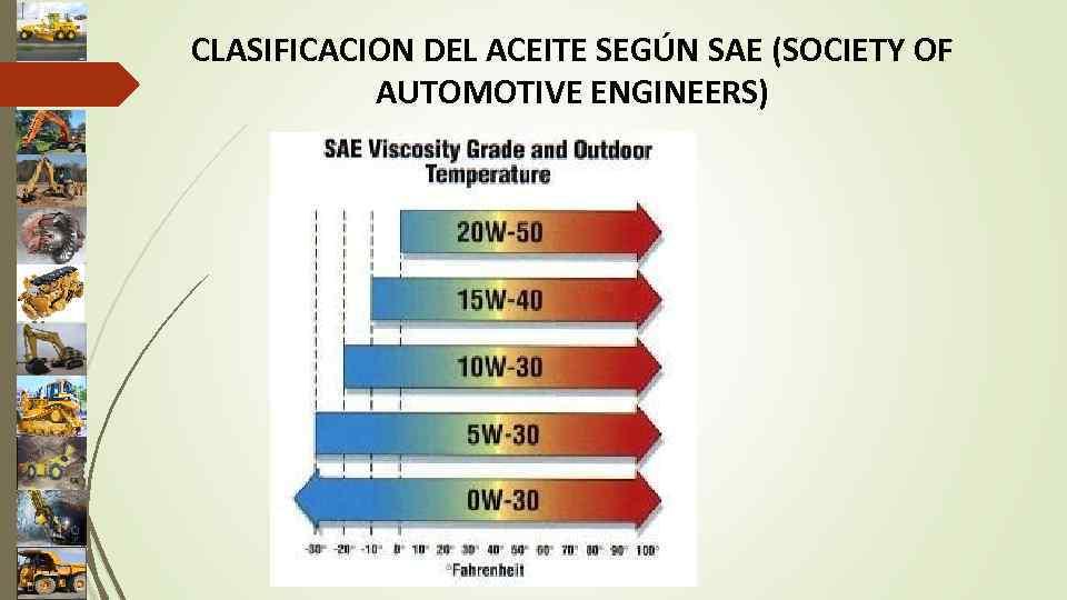 CLASIFICACION DEL ACEITE SEGÚN SAE (SOCIETY OF AUTOMOTIVE ENGINEERS)