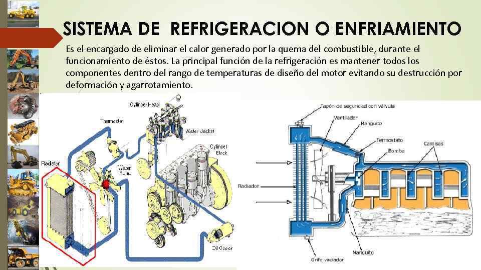 SISTEMA DE REFRIGERACION O ENFRIAMIENTO Es el encargado de eliminar el calor generado por