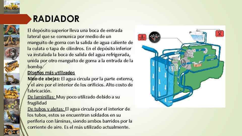 RADIADOR El depósito superior lleva una boca de entrada lateral que se comunica por