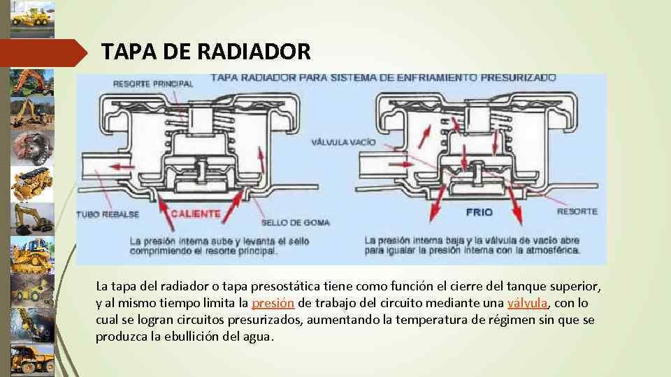 TAPA DE RADIADOR La tapa del radiador o tapa presostática tiene como función el
