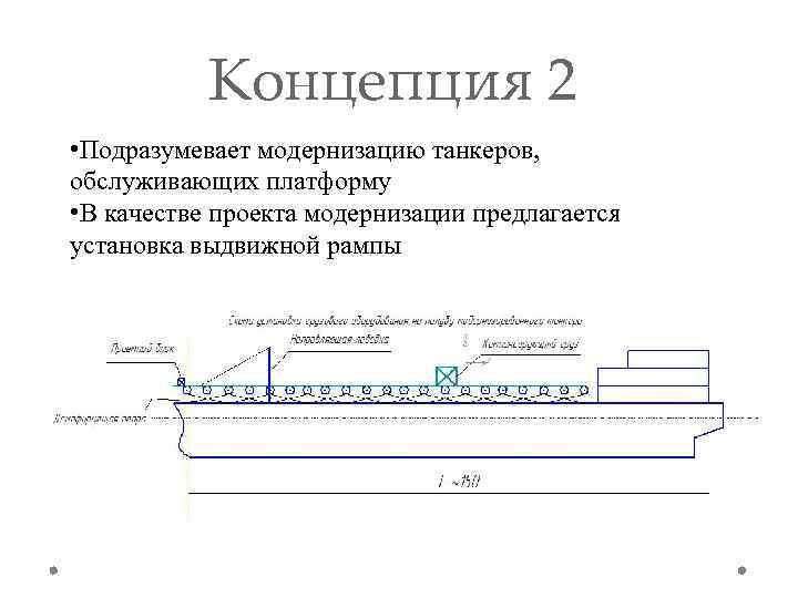 Концепция 2 • Подразумевает модернизацию танкеров, обслуживающих платформу • В качестве проекта модернизации предлагается