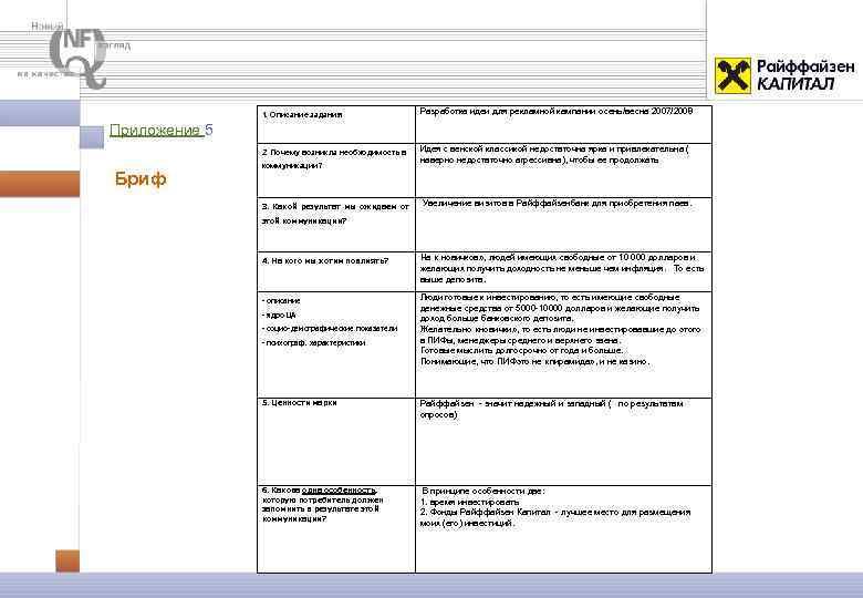 1. Описание задания Разработка идеи для рекламной кампании осень/весна 2007/2008 2. Почему возникла необходимость