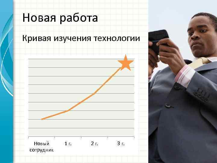 Новая работа Кривая изучения технологии Новый сотрудник 1 г. 2 г. 3 г.