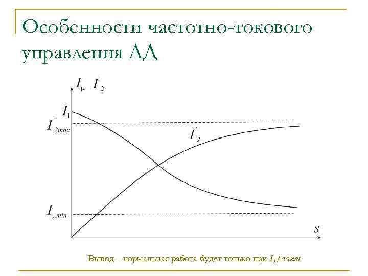 Особенности частотно-токового управления АД Вывод – нормальная работа будет только при I 1≠const