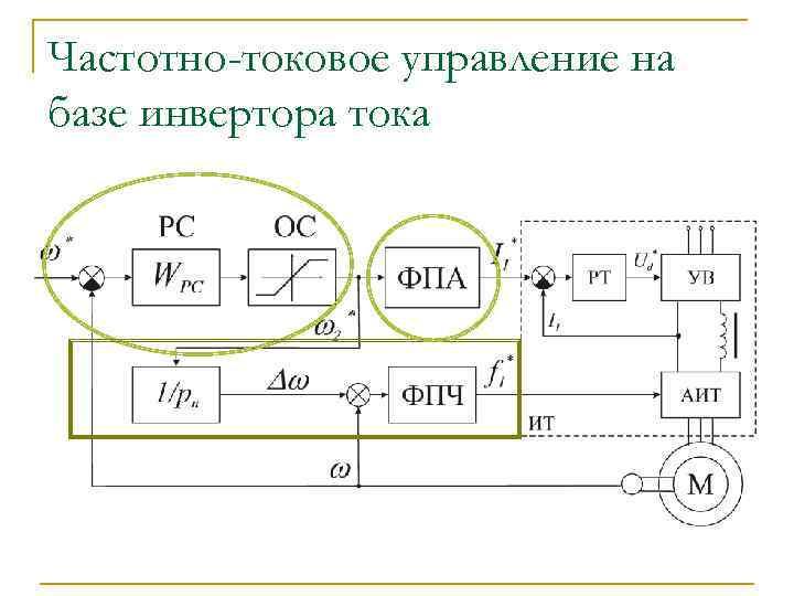 Частотно-токовое управление на базе инвертора тока