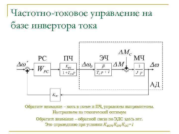 Частотно-токовое управление на базе инвертора тока Обратите внимание – хоть в схеме и ПЧ,