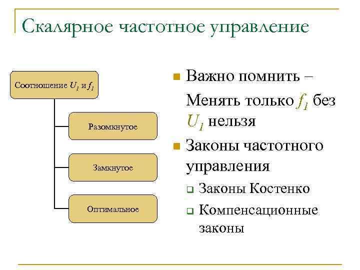 Скалярное частотное управление Соотношение U 1 и f 1 Разомкнутое Замкнутое Важно помнить –