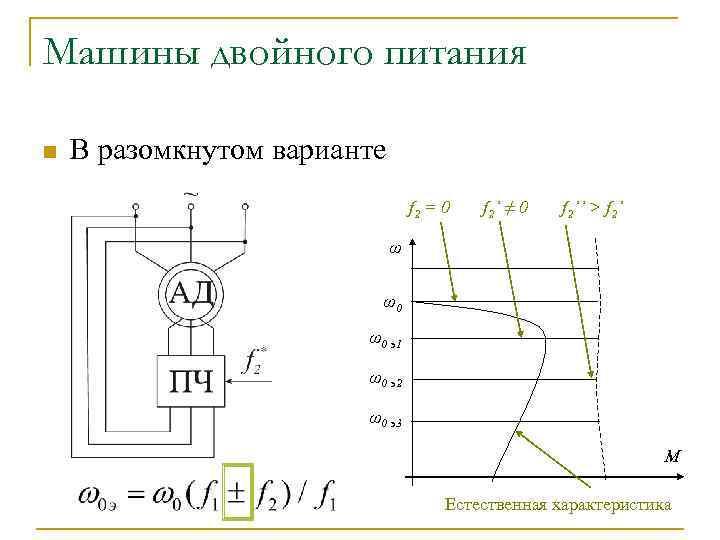 Машины двойного питания n В разомкнутом варианте f 2 = 0 f 2 '