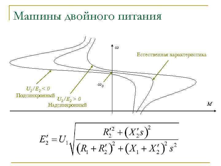 Машины двойного питания ω Естественная характеристика U 2 / E 2 < 0 Подсинхронный