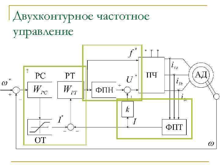 Двухконтурное частотное управление ?