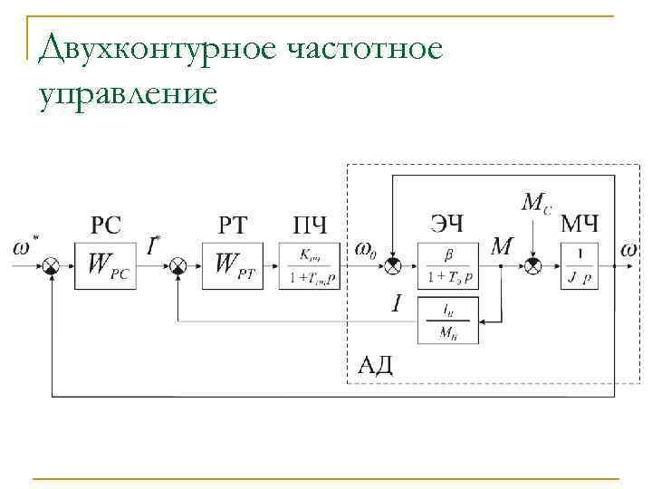 Двухконтурное частотное управление