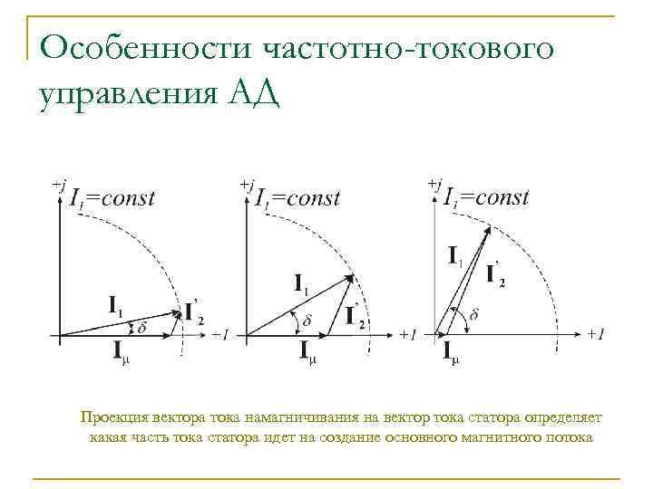 Особенности частотно-токового управления АД Проекция вектора тока намагничивания на вектор тока статора определяет какая