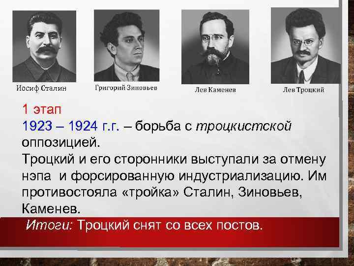 Иосиф Сталин 1 этап 1923 – 1924 г. г. – борьба с троцкистской оппозицией.