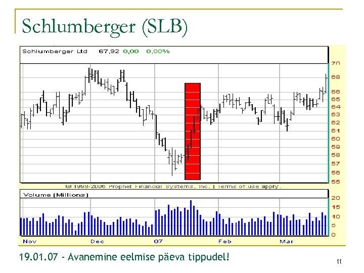 Schlumberger (SLB) 19. 01. 07 - Avanemine eelmise päeva tippudel! 11