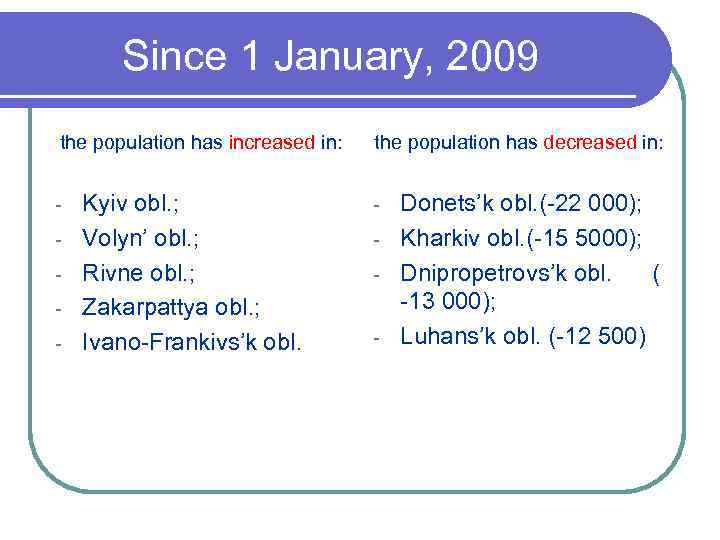 Since 1 January, 2009 the population has increased in: - Kyiv obl. ; Volyn'