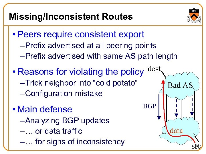 Missing/Inconsistent Routes • Peers require consistent export – Prefix advertised at all peering points
