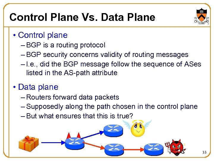 Control Plane Vs. Data Plane • Control plane – BGP is a routing protocol