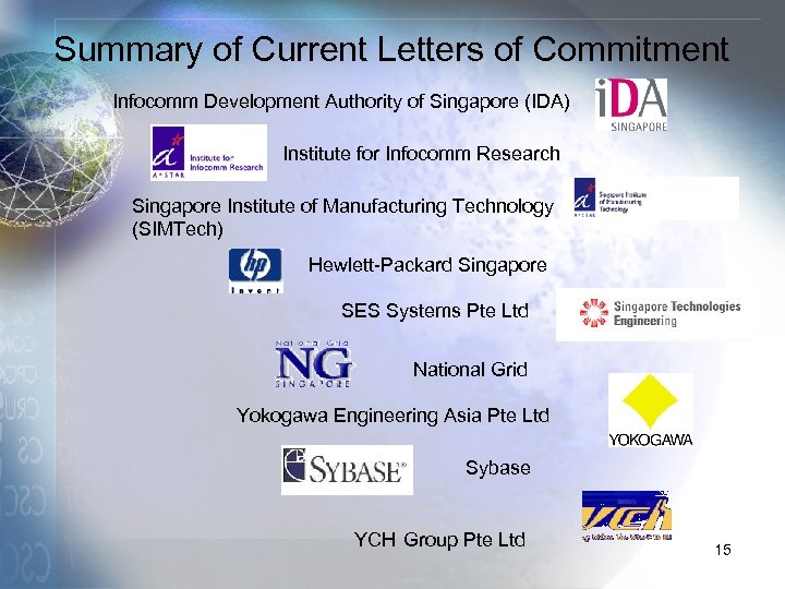 Summary of Current Letters of Commitment Infocomm Development Authority of Singapore (IDA) Institute for