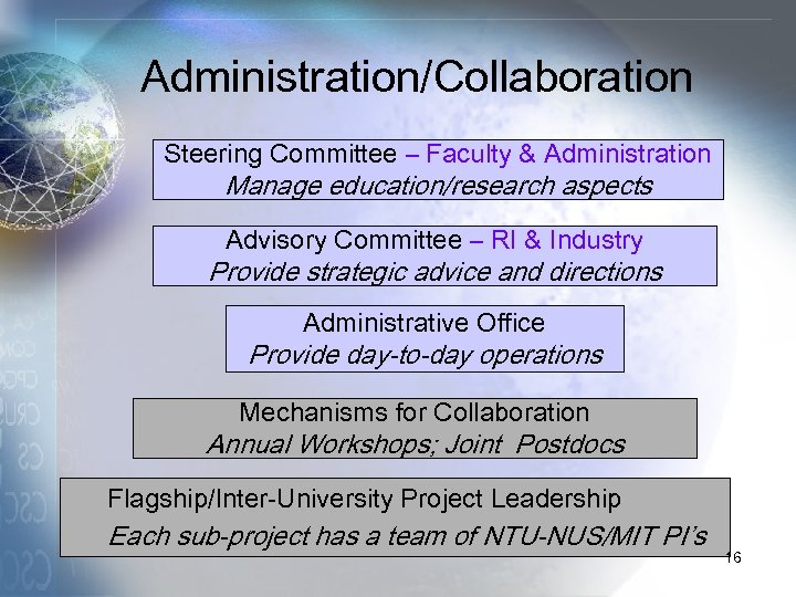 Administration/Collaboration Steering Committee – Faculty & Administration Manage education/research aspects Advisory Committee – RI