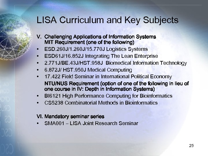 LISA Curriculum and Key Subjects V. Challenging Applications of Information Systems MIT Requirement (one