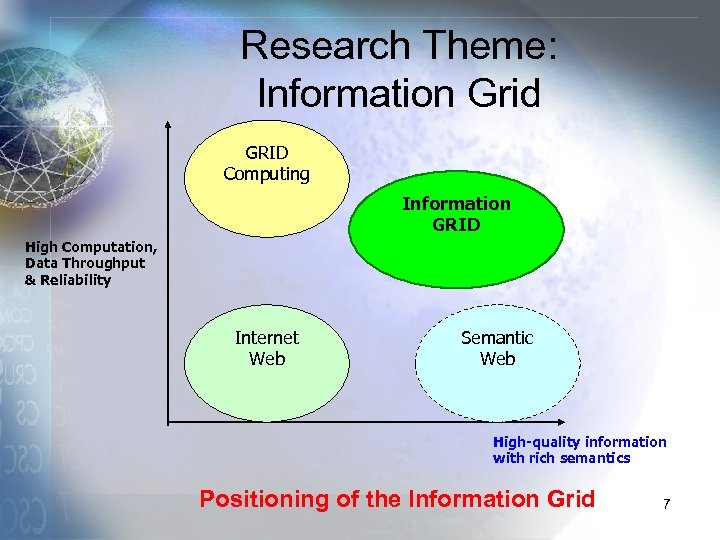 Research Theme: Information Grid GRID Computing Information GRID High Computation, Data Throughput & Reliability