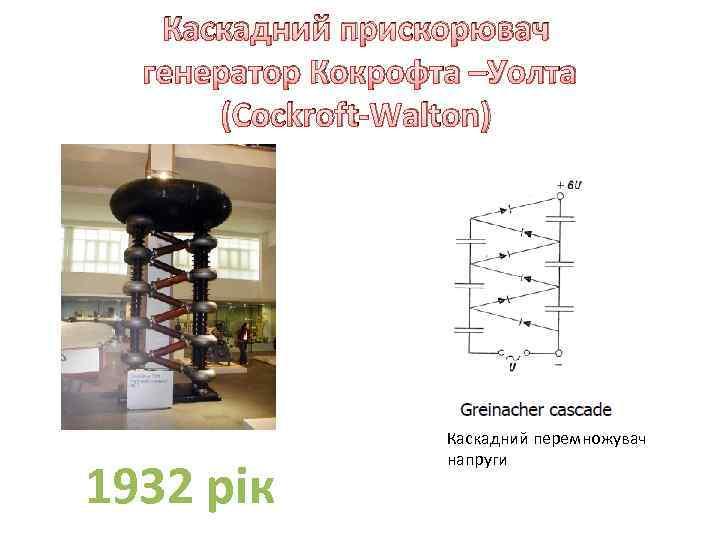 Каскадний прискорювач генератор Кокрофта –Уолта (Cockroft-Walton) 1932 рік Каскадний перемножувач напруги