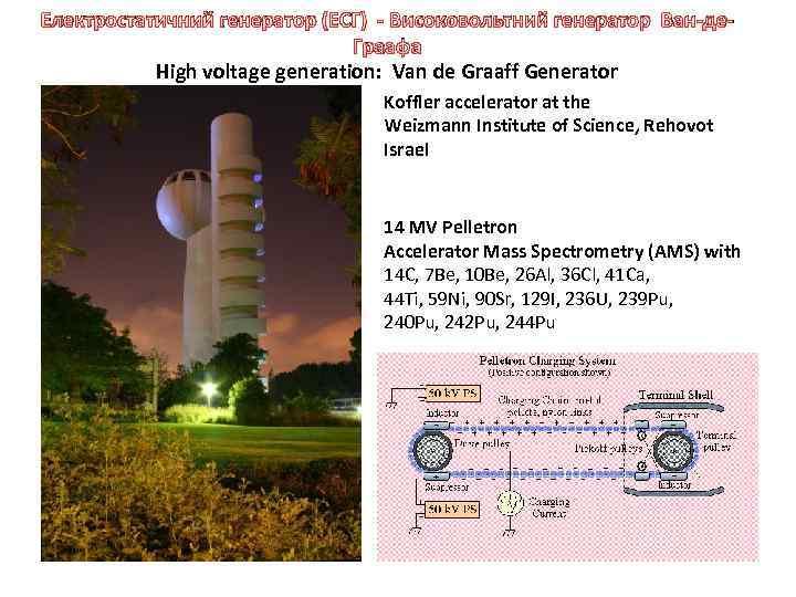 Електростатичний генератор (ЕСГ) - Високовольтний генератор Ван-де. Граафа High voltage generation: Van de Graaff