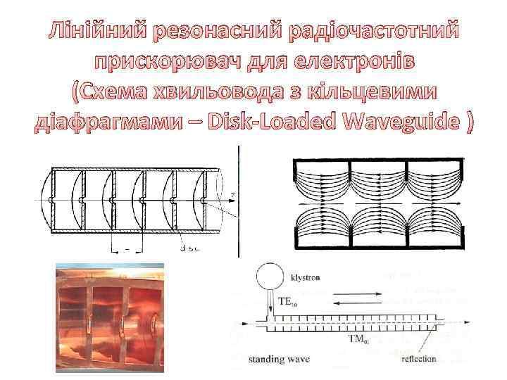 Лінійний резонасний радіочастотний прискорювач для електронів (Схема хвильовода з кільцевими діафрагмами – Disk-Loaded Waveguide