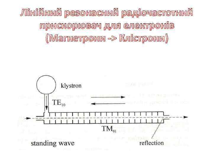 Лінійний резонасний радіочастотний прискорювач для електронів (Магнетрони -> Клістрони)