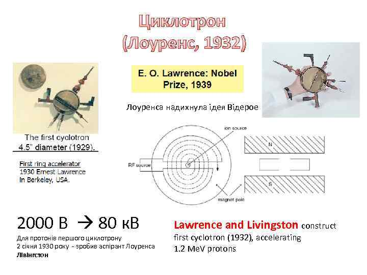 Циклотрон (Лоуренс, 1932) Лоуренса надихнула ідея Відерое 2000 В 80 к. В Для протонів