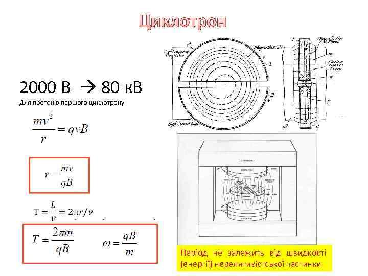 Циклотрон 2000 В 80 к. В Для протонів першого циклотрону Період не залежить від